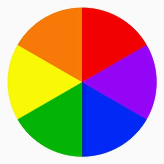 Image result for colour wheel simple